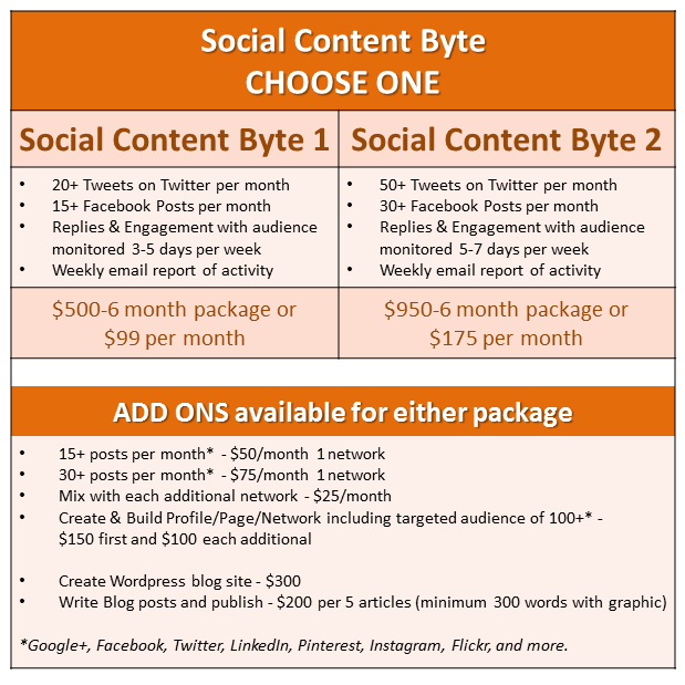 Social Content Byte Table sm